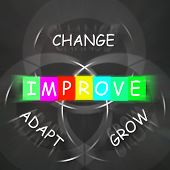 Words Displays Improve By Change Adapt And Grow