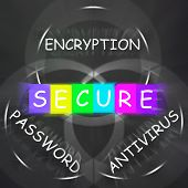 Antivirus Encryption And Password Displays Secure Internet