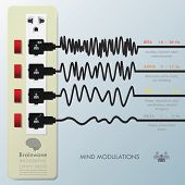 Mind Modulations Brainwave Infographic