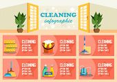 Cleaning Infographic. Dry Cleaning Options Concept. Bucket, Brush, Mop And Detergent. Advertising Ba poster