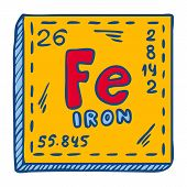 Chemical Fe Iron Icon. Hand Drawn Illustration Of Chemical Fe Iron Icon For Web Design poster