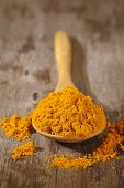 Turmeric Powder In Wooden Spoon