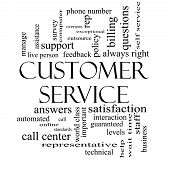 Customer Service Word Cloud Concept In Black And White