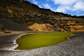 Musk Pond Rock S In El Golfo Lanzarote Spain