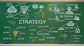 Strategy Concepts On Chalk Board