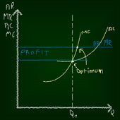 Economics Education Concept Of Chalkboard And Drawing.
