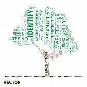 Vector eps concept or conceptual identify green tree word cloud on white  background wordcloud