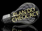 foto of plan-do-check-act  - Plan Do Check Act  - JPG