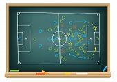 soccer strategy on the blackboard