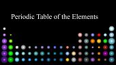 Periodic Table Of The Element poster