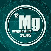 Magnesium Chemical Element. Sign With Atomic Number And Atomic Weight. Chemical Element Of Periodic  poster