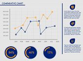 Business template - comparative line and circular charts with icons and editable text