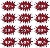 Etiquetas con diferentes porcentajes de descuento