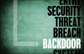 Backdoor Entry Computer Security Threat and Protection