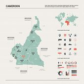 Vector Map Of Cameroon. High Detailed Country Map With Division, Cities And Capital Yaounde. Politic poster
