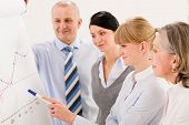 Business team standing in front of flip chart giving presentation