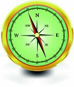 Vector - compass