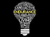 Endurance Bulb Word Cloud Collage poster