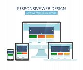 Responsive Web Design. Minimalist Pages Layout Template Adaptive For All Devices Computer Tablet Lap poster