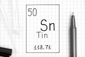 The Periodic Table Of Elements. Handwriting Chemical Element Tin Sn With Black Pen, Test Tube And Pi poster