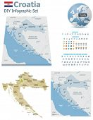 Croatia maps with markers