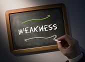 pic of character traits  - Hand writing the word weakness on black chalkboard - JPG