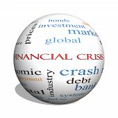 Financial Crisis 3D Sphere Word Cloud Concept