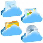 Cloud Open Document Communication Set