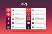 Kpi Infographic 10 Option Template.optimization, Objective, Measurement, Indicator Simple Icons poster
