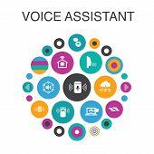 Voice Assistant Infographic Circle Concept. Smart Ui Elements Smart Home, Voice User Interface, Smar poster
