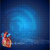 Cardiology Technology Background