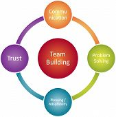 Team Building Business Diagram