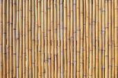 bamboo log background