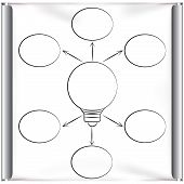 idea light bulb diagram