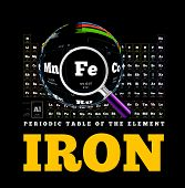 Periodic Table of the element. Iron, Fe