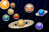 picture of orbit  - illustration of solar system with orbit lines to each planet stroked - JPG