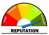 Reputation level indicator poster