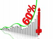 Graph Of Rapid Growth. Growth Of Sixty Percentages. Graph Of Rapid Growth With Red Inscription 60% ( poster