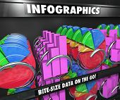 Infographics Pie Charts Bar Graphs Vending Machine