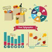 Supermarket foods infographics elements