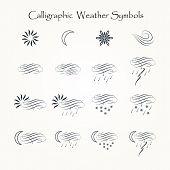 Calligraphic Forecast