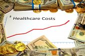 healthcare costs rising