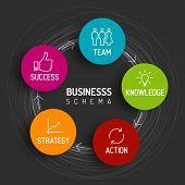 Vector minimalistic business schema diagram - team, knowledge, action, strategy, success - dark version
