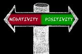 foto of positive negative  - Opposite arrows with Negativity versus Positivity. Hand drawing with chalk on blackboard. Choice conceptual image - JPG