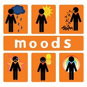 image of mood  - Moods of the business - JPG