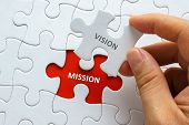 Hand Holding Piece Of Jigsaw Puzzle With Word Vision Mission. poster