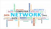 pic of intranet  - A word cloud of network related items - JPG