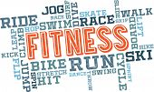 Fitness Exercise Word Cloud