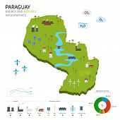 Energy industry and ecology of Paraguay
