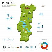 Energy industry and ecology of Portugal
